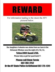 Childs 4 Wheeler Stolen